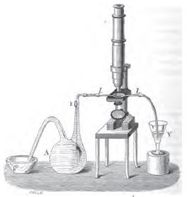Equipment used for Pasteur's studies of beer fermentation
