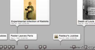 Pasteur Timeline